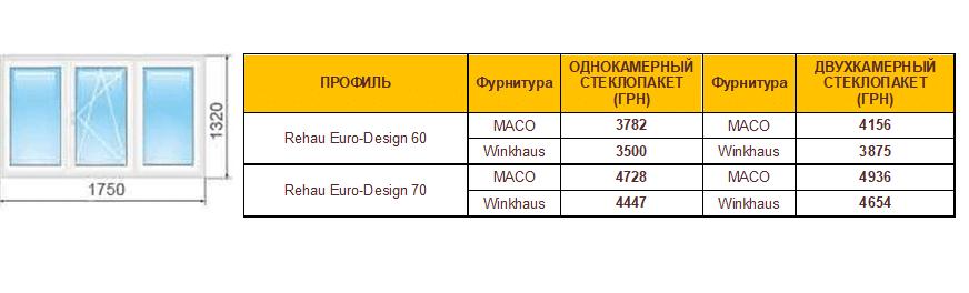 Пластиковые окна цена Киев