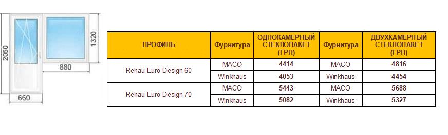 Цена на пластиковые окна Киев Рехау