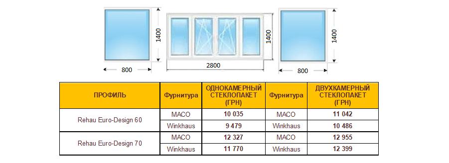 Цена на Балкон под ключ