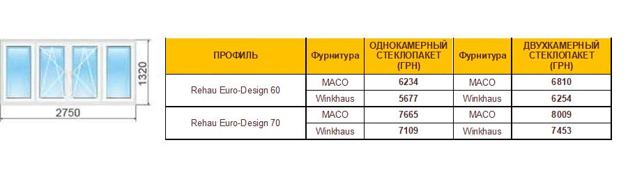 Цена металлопластиковые окна купить