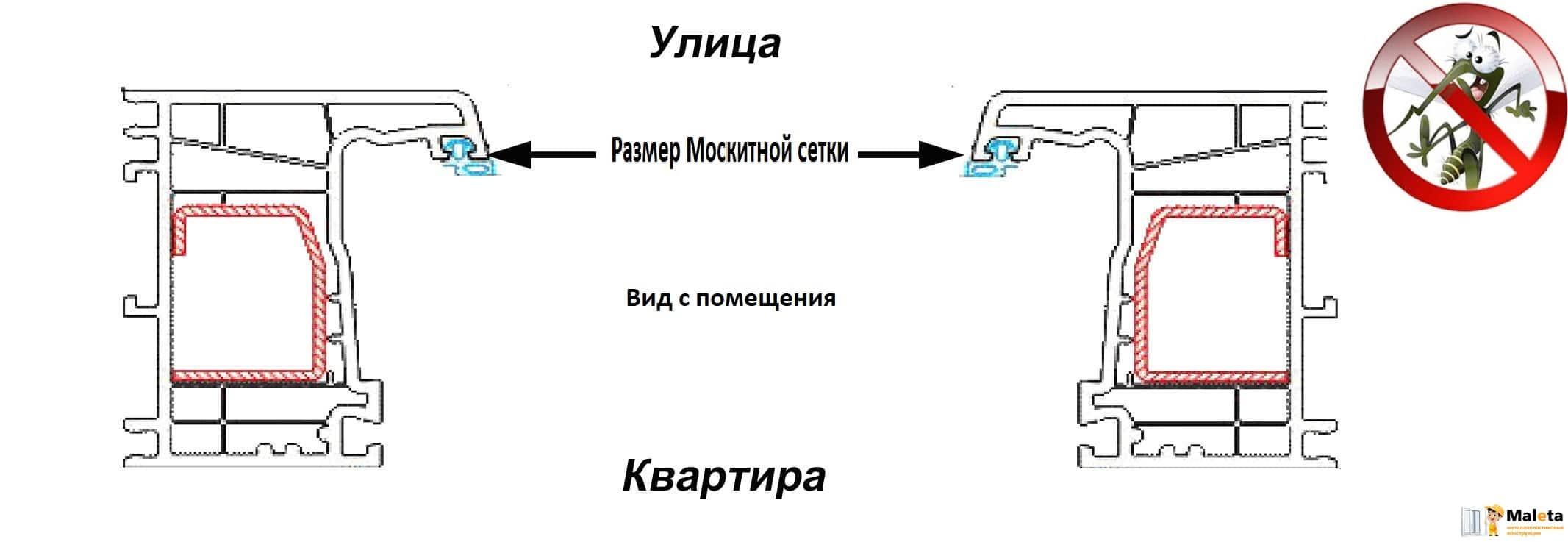 Схема замера москитной сетки