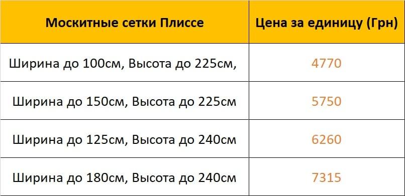 moskitnay_setka_cena